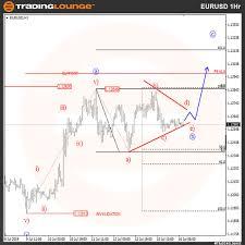 Eur Usd 4 Hour Chart Forex Eurusd Elliott Wave 1 4 Hr 18 July 2019