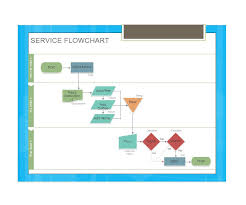 Flow Template 40 Fantastic Flow Chart Templates Word Excel Power Point