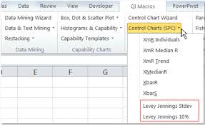 Levey Jennings Chart In Excel Levey Jennings Control Chart Excel Standard Deviation Chart