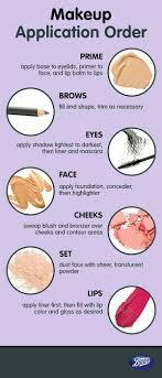 makeup application order