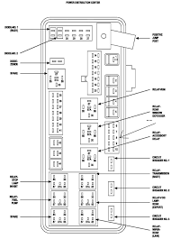2002 dodge neon fuse box wiring diagram shrutiradio 2003 Impala Fuse Box at 04 Impala Fuse Box Location