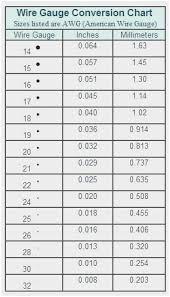Swg Wire Gauge Chart Current Bedowntowndaytona Com