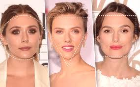 Jak Si Vybrat účes Na Tvaru Obličeje Samice Tipy Fotky