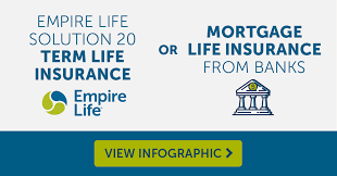 cibc mortgage life insurance canada raipurnews