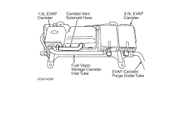 vacuum diagram 2001 ford escape 3 0 ford get free image about 2001 Ford Explorer Sport Trac Vacuum Diagram vacuum diagram 2001 ford escape 3 0 ford get free image about wiring diagram Ford Sport Trac Parts Diagram