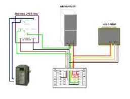 similiar heat pump air handler diagram keywords air handler wiring diagram carrier 40yaseries air handler blower
