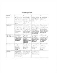 essay question rubric sample rubric for research paper