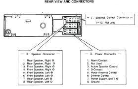 2003 pontiac grand am fuse diagram ideath club 1997 pontiac grand am fuse box diagram 2003 pontiac grand am fuse box diagram stereo wiring car radio monsoon archived on category
