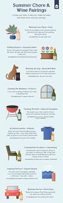 Summer Chore And Wine Pairing Chart Funny Chart For