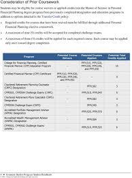 Graduate Studies Program Student Handbook Pdf