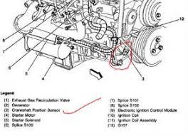 similiar chevy 4 3 cam sensor location keywords 2000 gmc jimmy engine diagram chevy s10 serpentine belt in addition