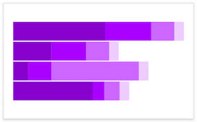 React Native Chart Library Github Jesperlekland React Native Svg Charts