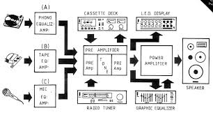 index page amplifier system connection diagram jpg