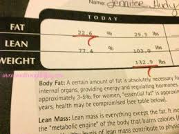 Bod Pod Results Chart That Time I Went Into The Bodpod Wine To Weightlifting