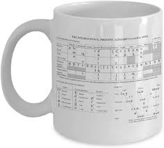 An alphabet developed by the international phonetic association to provide suitable symbols for the sounds of any language. International Phonetic Alphabet Mug Ipa Chart Letters English Pictures Learn Coffee Tea Cup Amazon Ca Home Kitchen