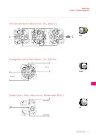 clipsal wiring diagram efcaviation com and