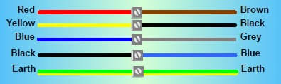 building electrical wiring color codes uk 3 phase colour codes for wiring 3 phase