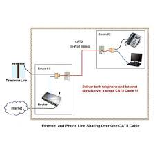 Wiring Cat5 To Phone Line Cat5 Wiring Standard