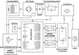 usb to db pinout diagram rs232 mouse wiring diagram wiring engine diagram