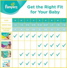 Diaper Size And Weight Chart Guide Baby Weight Chart