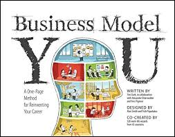 what is a business model business model you a one page method for reinventing your career
