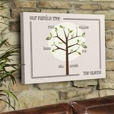 personalized modern family tree wall art on personalised wall art family tree with personalized modern family tree wall art baby shower decorations