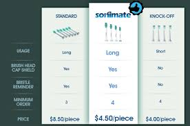 Sonicare Toothbrush Comparison Chart Amazon Best Seller Toothbrush Head For Philips Sonicare