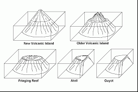 volcano diagram coloring pages