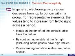 Chapter 6 The Periodic Table 6.3 Periodic Trends - ppt video ...