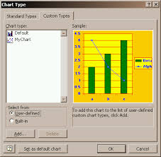 How To Create Custom Chart In Excel Creating A Custom Excel Chart Type