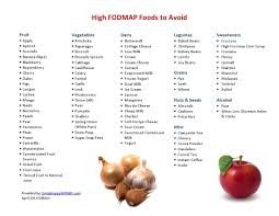 High Fodmap Foods To Avoid By Food Group Some Discrepancy