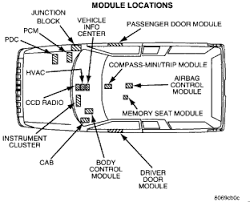 2005 chevy impala bcm location wiring diagram for car engine 2005 bu remote start wiring diagram in addition 2001 chevy bu wiring diagram besides wiring diagram