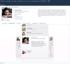 Sharepoint 2013 Organization Chart Web Part Organization Browser Web Part How To Display Employees