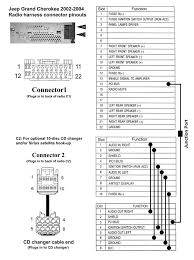 jeep grand cherokee wj stereo system wiring diagrams 2004 jeep grand cherokee wiring diagram radio connector pinouts