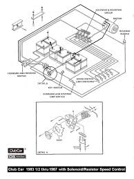 wiring volt volts golf cart cars car wiring diagram electric club car wiring diagrams club car wiring diagram 36 volt club car 1983 1 per thru 1987 solenoid or resistor speed control