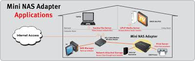 usr network attached storage 8710 diagram png