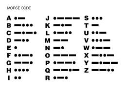 Morse Code Translator Alphabet Morse Code Morse Code