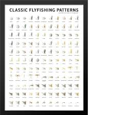 Classic Chart Patterns Poster Classic Flyfishing Patterns Poster