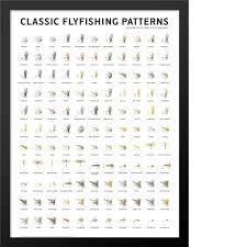 Classic Flyfishing Patterns Poster