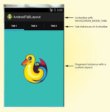 Android Tabs Android Tab Layout Tutorial Javapapers
