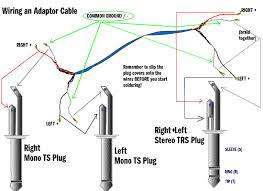 xlr plug wiring diagram the wiring diagram xlr to trs wiring diagram nodasystech wiring diagram