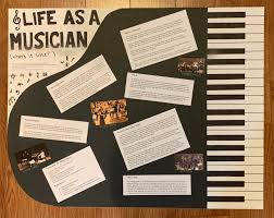 We had to pick a career to study and present...so I focused it on classical  music performance :) it features Hilary, Ray, Lang Lang, and Twoset (since  it's for piano and violin)