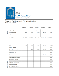 How To Do A Cash Flow Projection Weekly Rolling Cash Flow Projection Templates At