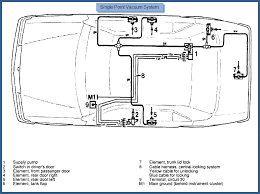 1988 mercedes 190 diagram locking system a vacuum pump where can i graphic