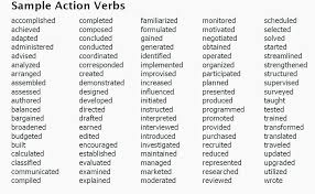 Resume Synonyms Inspiration Resume Synonyms