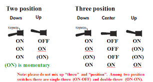 series 1 nkk switches lever position of a switch