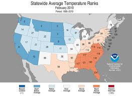 national climate report february 2019