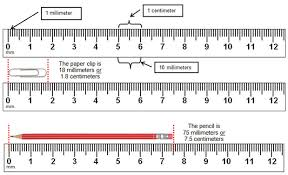 Scale Ruler Conversion Chart Scientific Investigation And Reasoning Measurement Texas