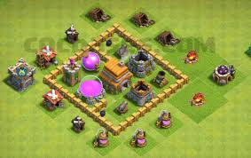 Clans Of Clans Base Design 12 Best Town Hall 3 Base 2019 War Defense