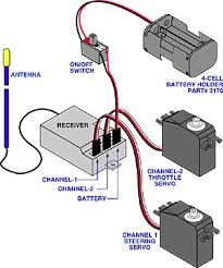 traxxas receiver wiring diagram traxxas discover your wiring nitro receiver wiring diagram related keywords suggestions